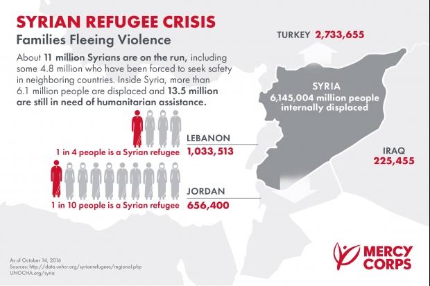 dream_syrianrefugeesmap_1016_ah_final_0